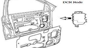 تعمیر نود DCN