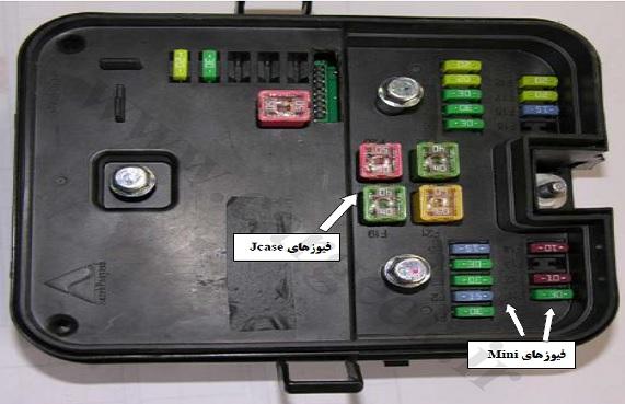 معرفی جعبه فیوز و نود FN سازه پویش (SMS) سمند ، سورن و دنا