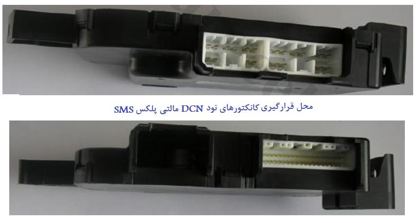 کانکتورهای نود DCN در سمند مالتی پلکس SMS