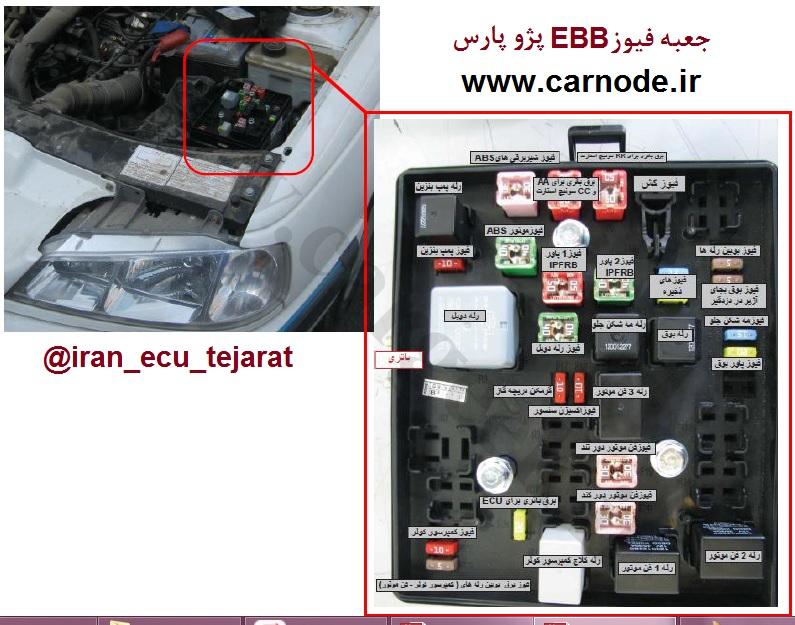 جانمایی جعبه فیوز EBB در پژو پارس با سیستم هوشمند CEC