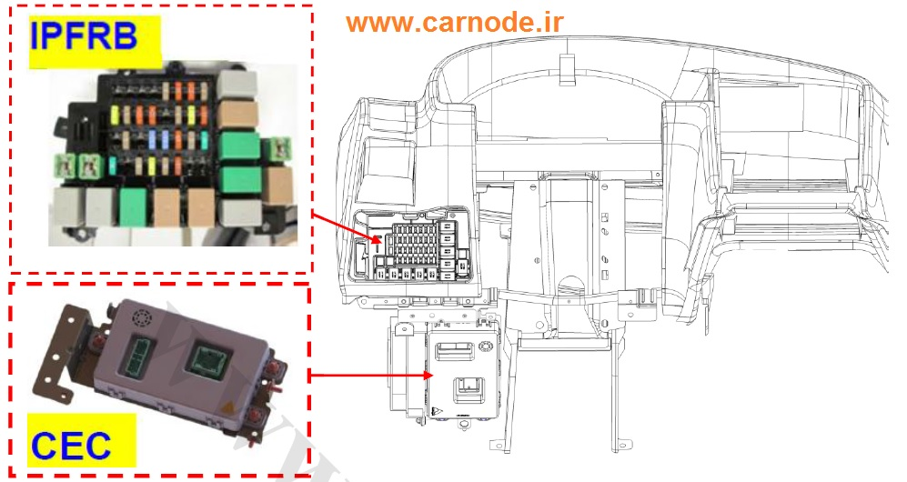 جانمایی یوینت CEC و جعبه فیوز IPFRB در پژو پارس