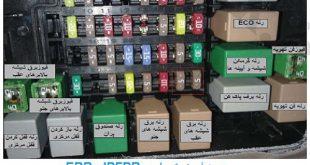 جعبه فیوز پژو پارس با سیستم هوشمند CEC