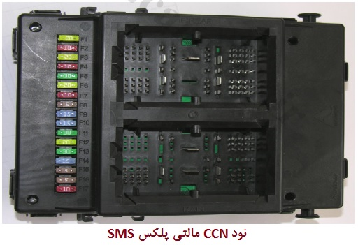 وظایف نود CCN سیستم مالتی پلکس SMS