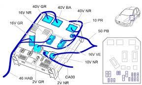 سوکت های یونیت BSI یا جعبه فیوز اتاق